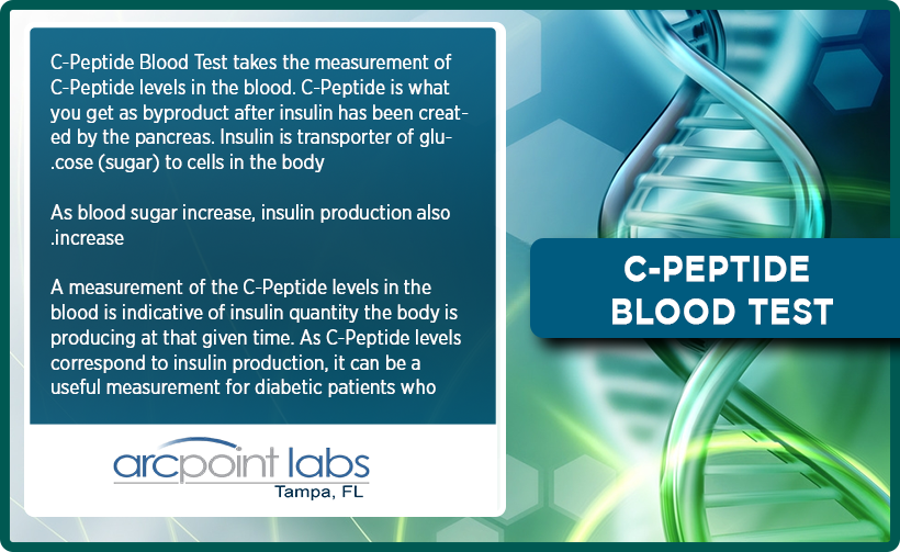 C-Peptide Blood Test