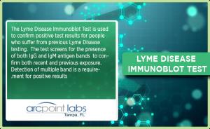 Lyme CD57 Blood Test