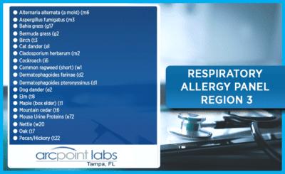 Respiratory Allergy Panel